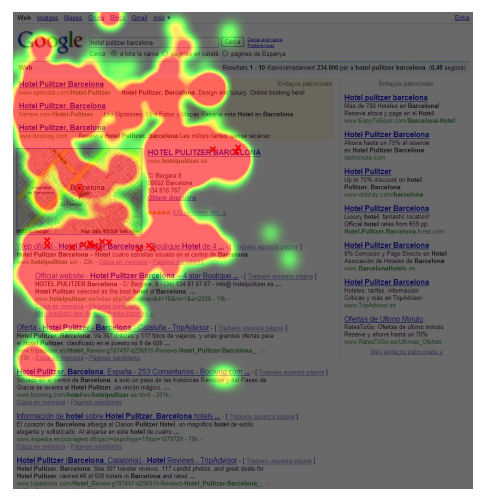 Popular Eye Tracking Studies