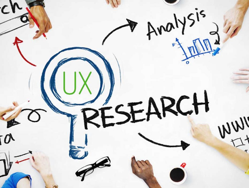 Beginners Guide to UX Research